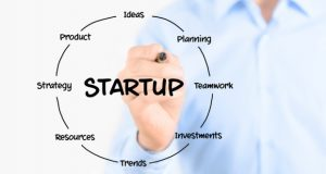 Startup circular structure diagram. Young businessman holding a marker and drawing a key elements for starting a new business. Isolated on white background.
